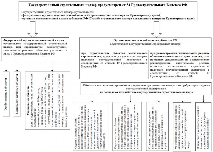 Образец протокола врачебной комиссии в стоматологии